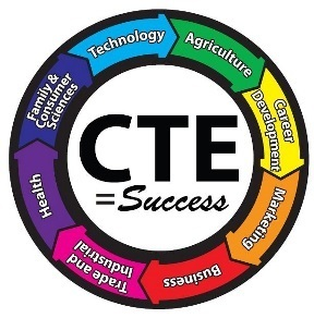 CTE Students at QHS Projected to Exceed Last Years Completed Certifications by Approximately 60 Percent